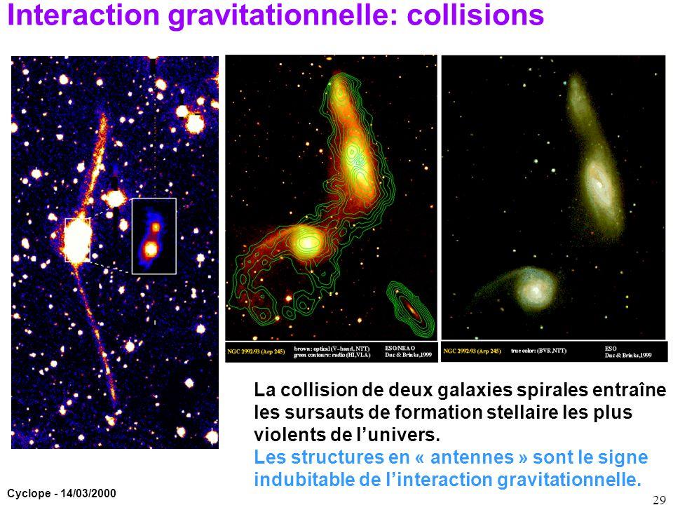 Cyclope - 14/03/2000 29 Interaction gravitationnelle: collisions La collision de deux galaxies spirales entraîne les sursauts de formation stellaire l