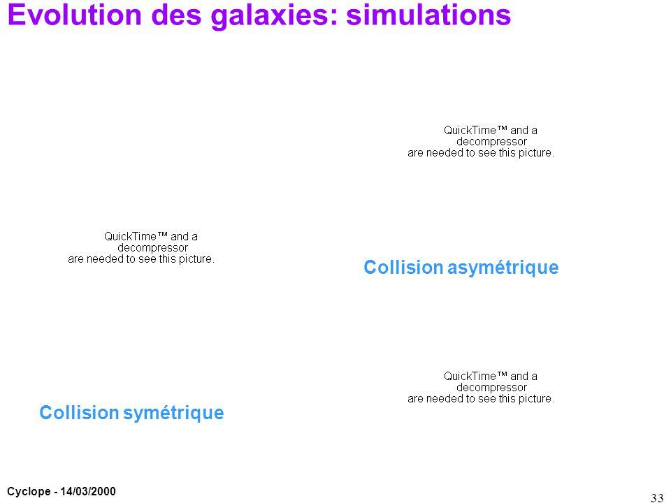 Cyclope - 14/03/2000 33 Evolution des galaxies: simulations Collision symétrique Collision asymétrique