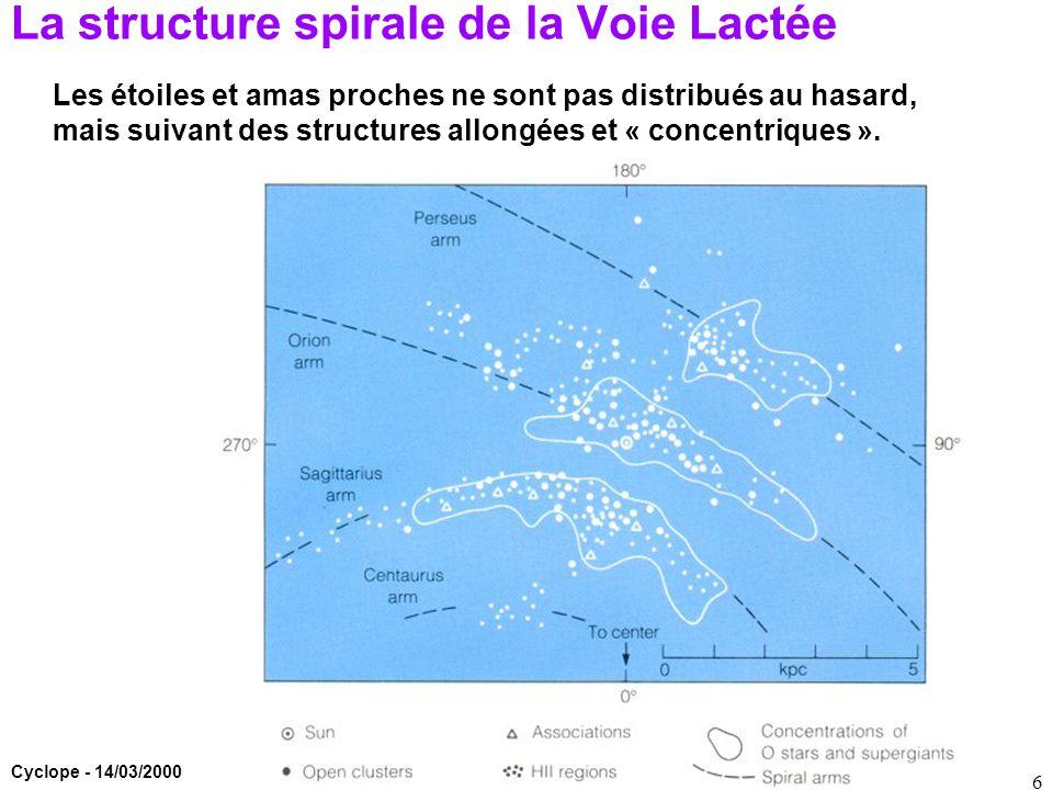 Cyclope - 14/03/2000 6 La structure spirale de la Voie Lactée Les étoiles et amas proches ne sont pas distribués au hasard, mais suivant des structure