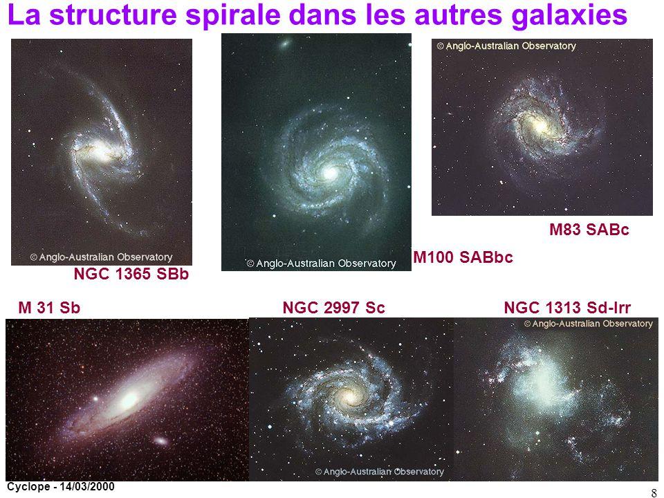 Cyclope - 14/03/2000 8 La structure spirale dans les autres galaxies M 31 SbNGC 2997 ScNGC 1313 Sd-Irr M83 SABc M100 SABbc NGC 1365 SBb