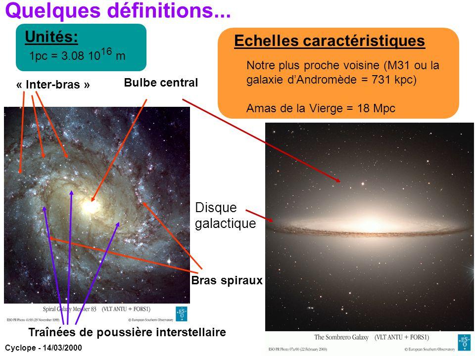 Cyclope - 14/03/2000 9 Quelques définitions... Unités: 1pc = 3.08 10 16 m Echelles caractéristiques Notre plus proche voisine (M31 ou la galaxie d'And