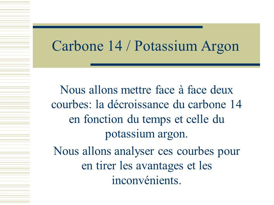 Carbone 14 / Potassium Argon Nous allons mettre face à face deux courbes: la décroissance du carbone 14 en fonction du temps et celle du potassium arg