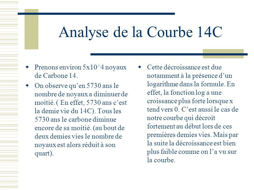 Analyse de la Courbe 14C  Prenons environ 5x10^4 noyaux de Carbone 14.  On observe qu'en 5730 ans le nombre de noyaux a diminuer de moitié. ( En eff
