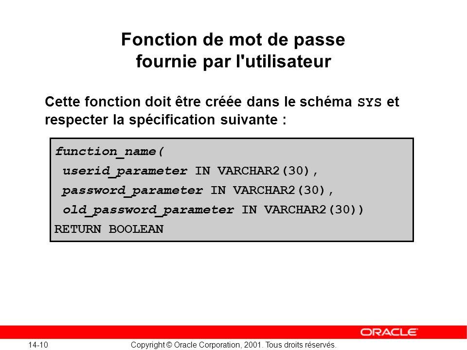14-10 Copyright © Oracle Corporation, 2001. Tous droits réservés. Fonction de mot de passe fournie par l'utilisateur Cette fonction doit être créée da