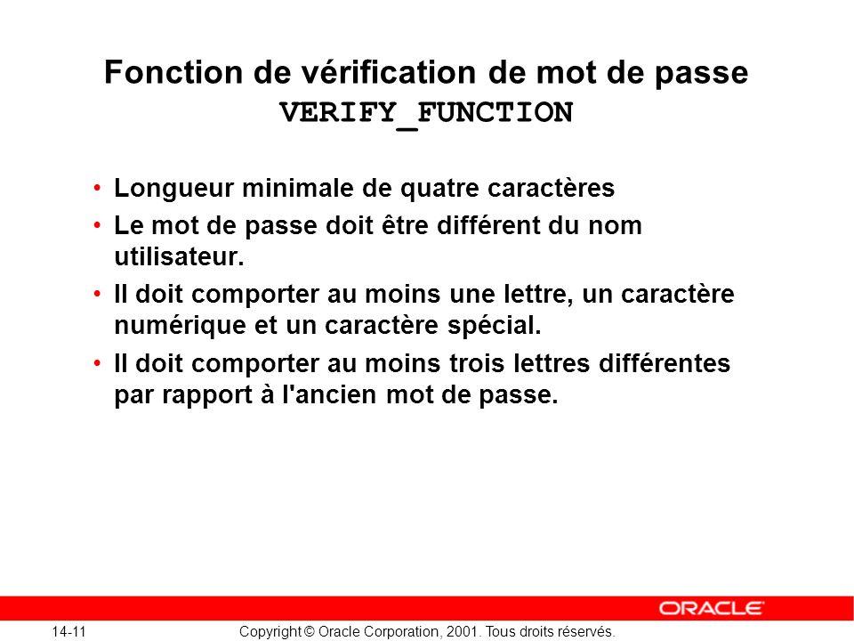 14-11 Copyright © Oracle Corporation, 2001. Tous droits réservés. Fonction de vérification de mot de passe VERIFY_FUNCTION Longueur minimale de quatre
