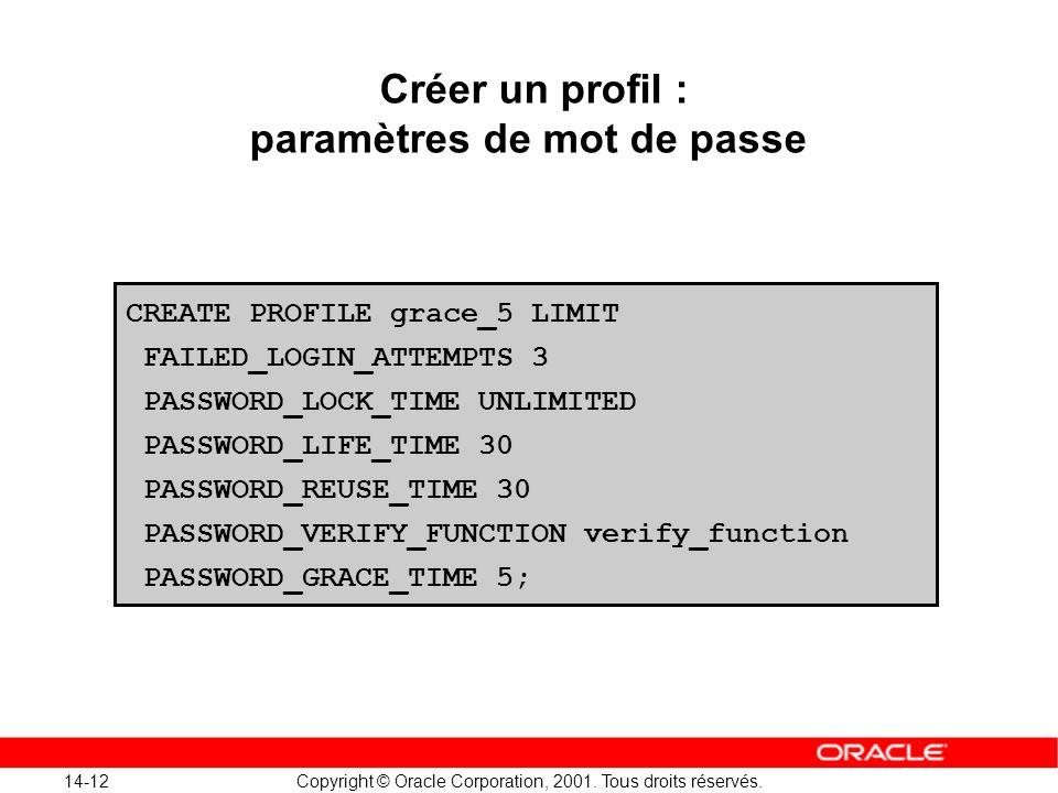 14-12 Copyright © Oracle Corporation, 2001. Tous droits réservés. CREATE PROFILE grace_5 LIMIT FAILED_LOGIN_ATTEMPTS 3 PASSWORD_LOCK_TIME UNLIMITED PA
