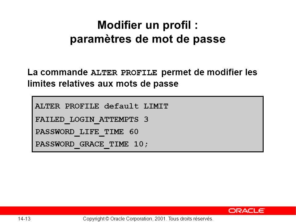14-13 Copyright © Oracle Corporation, 2001. Tous droits réservés. ALTER PROFILE default LIMIT FAILED_LOGIN_ATTEMPTS 3 PASSWORD_LIFE_TIME 60 PASSWORD_G