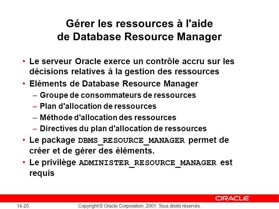 14-20 Copyright © Oracle Corporation, 2001. Tous droits réservés. Gérer les ressources à l'aide de Database Resource Manager Le serveur Oracle exerce