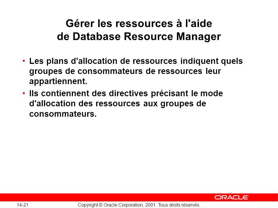 14-21 Copyright © Oracle Corporation, 2001. Tous droits réservés. Gérer les ressources à l'aide de Database Resource Manager Les plans d'allocation de