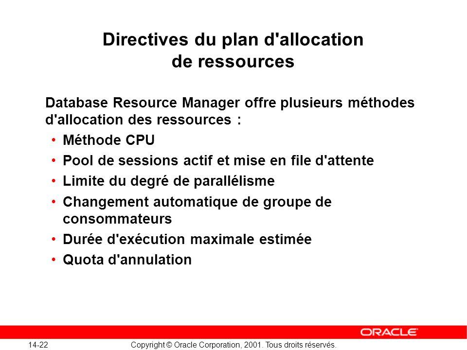 14-22 Copyright © Oracle Corporation, 2001. Tous droits réservés. Directives du plan d'allocation de ressources Database Resource Manager offre plusie