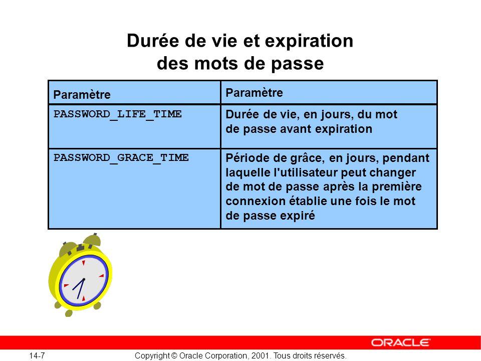 14-7 Copyright © Oracle Corporation, 2001. Tous droits réservés. Paramètre Durée de vie, en jours, du mot de passe avant expiration Période de grâce,
