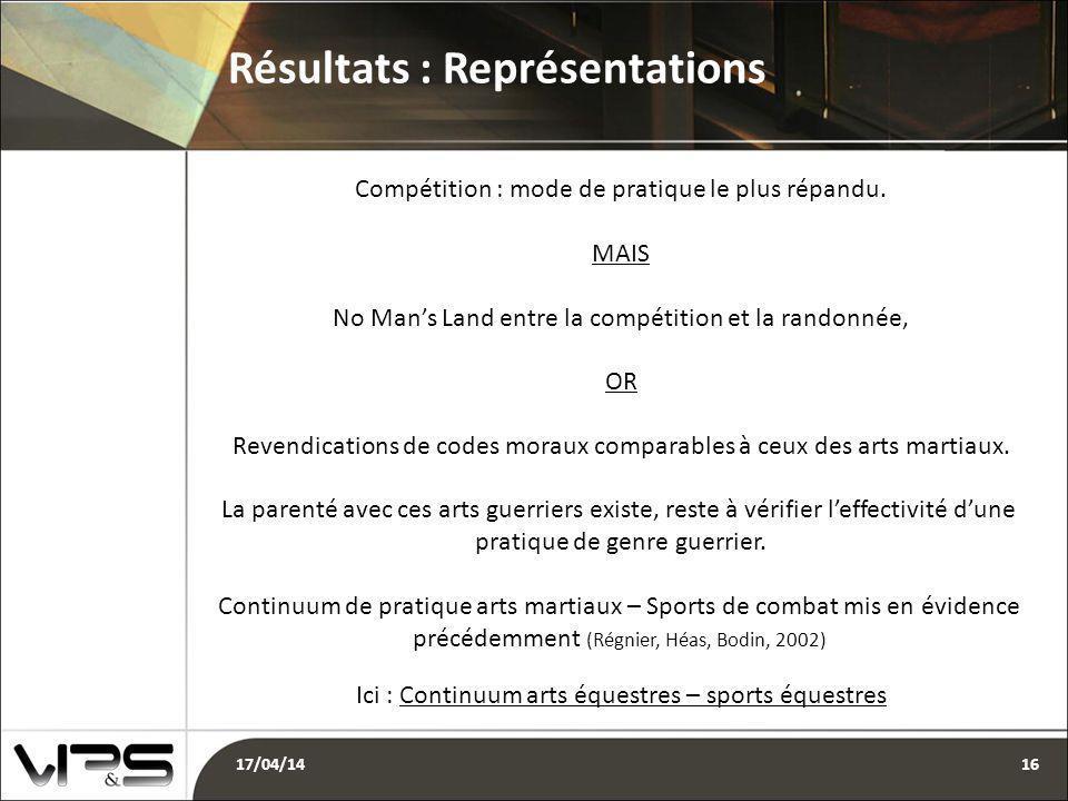 Compétition : mode de pratique le plus répandu.