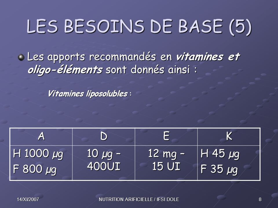 914/XI/2007NUTRITION ARIFICIELLE / IFSI DOLE LES BESOINS DE BASE (6) Vitamines hydrosolubles : Vitamines hydrosolubles : HFHF B1 - Thiamine 1.5 mg 1.3 mg B6- Pyridoxine 2.2 mg 2 mg B2 - Riboflavine 1.8 mg 1.5 mg B9-acide folique 300 µg B3- PP 18 mg 15 mg B12- Cobalamine 3 µg B5 10 mg C - acide ascorbique 80 mg