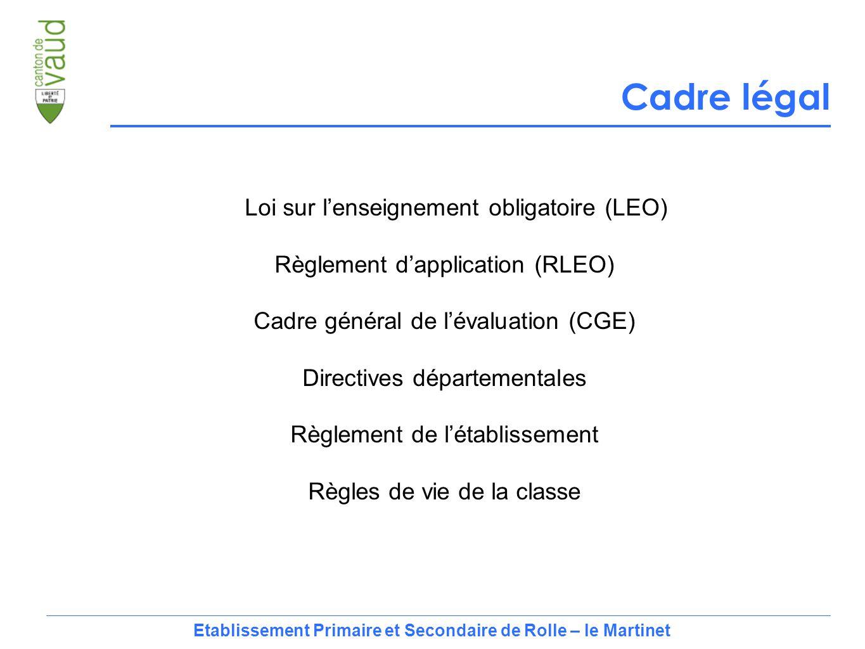 Evaluation www.plandetudes.ch Le PER (Plan d'études romand) est le référentiel de l'évaluation Etablissement Primaire et Secondaire de Rolle – le Martinet