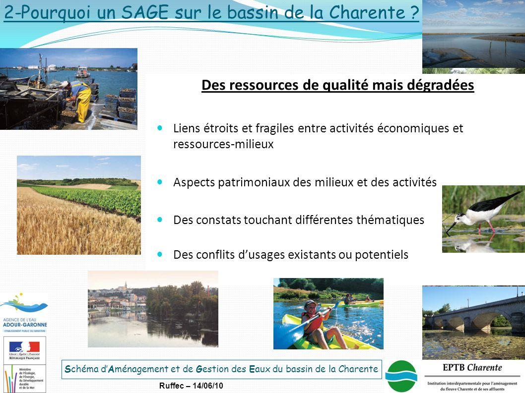 Schéma d'Aménagement et de Gestion des Eaux du bassin de la Charente Ruffec – 14/06/10 2-Pourquoi un SAGE sur le bassin de la Charente ? Des ressource