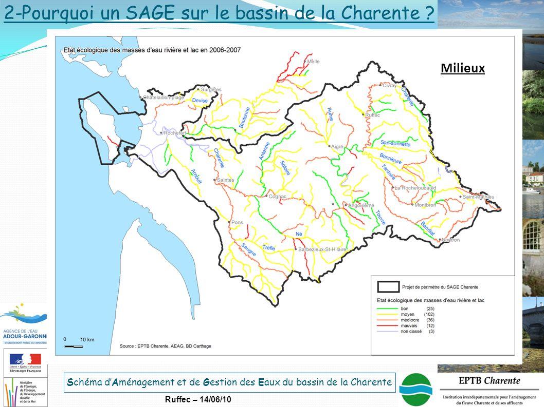 Schéma d'Aménagement et de Gestion des Eaux du bassin de la Charente Ruffec – 14/06/10 2-Pourquoi un SAGE sur le bassin de la Charente ? Milieux