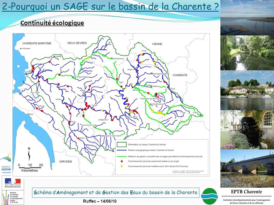 Schéma d'Aménagement et de Gestion des Eaux du bassin de la Charente Ruffec – 14/06/10 Continuité écologique 2-Pourquoi un SAGE sur le bassin de la Ch