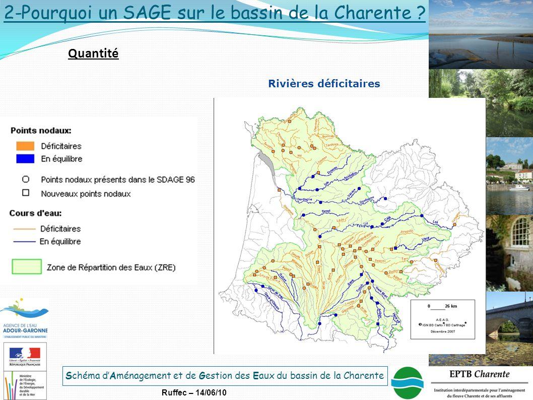 Schéma d'Aménagement et de Gestion des Eaux du bassin de la Charente Ruffec – 14/06/10 Quantité Rivières déficitaires 2-Pourquoi un SAGE sur le bassin