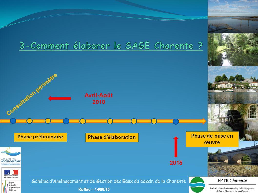 Schéma d'Aménagement et de Gestion des Eaux du bassin de la Charente Ruffec – 14/06/10 Avril-Août 2010 Consultation périmètre 2015 Phase de mise en œu