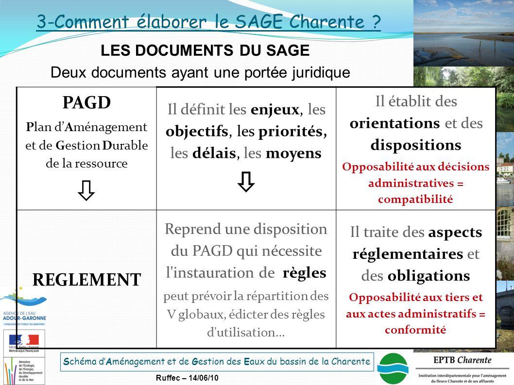 Schéma d'Aménagement et de Gestion des Eaux du bassin de la Charente Ruffec – 14/06/10 LES DOCUMENTS DU SAGE Deux documents ayant une portée juridique