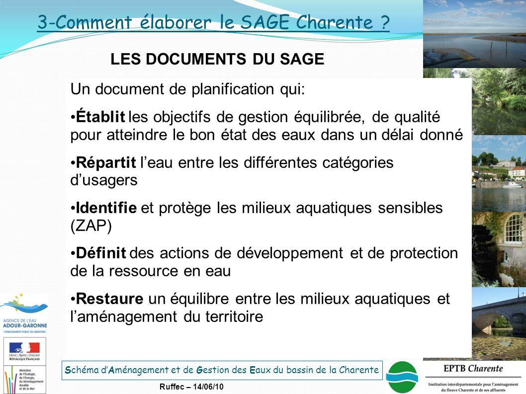 Schéma d'Aménagement et de Gestion des Eaux du bassin de la Charente Ruffec – 14/06/10 LES DOCUMENTS DU SAGE Un document de planification qui: Établit