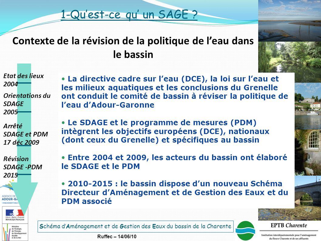 Schéma d'Aménagement et de Gestion des Eaux du bassin de la Charente Ruffec – 14/06/10 Une obligation de résultat Objectif de non détérioration, près de 60% de toutes les masses d'eau du bassin en bon état en 2015, 88% en 2021 et quasiment 100% en 2027, réduction d'ici 2015 entre 10% à 50% des rejets pour 119 substances toxiques, protection renforcée des 67 captages stratégiques du bassin, préservation des milieux aquatiques de grand intérêt écologique : zones humides, migrateurs, réservoirs biologiques, cours d'eau en très bon état, rétablissement durable de l'équilibre quantitatif en eau dans les rivières et les nappes : respect des DOE 8 années sur 10 tenant compte des équilibres écologiques.