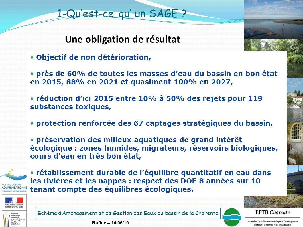 Schéma d'Aménagement et de Gestion des Eaux du bassin de la Charente Ruffec – 14/06/10 Une obligation de résultat Objectif de non détérioration, près