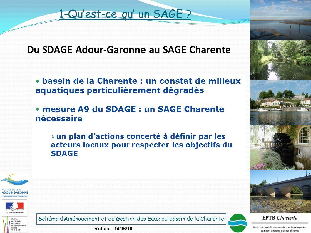 Schéma d'Aménagement et de Gestion des Eaux du bassin de la Charente Ruffec – 14/06/10 Du SDAGE Adour-Garonne au SAGE Charente bassin de la Charente :
