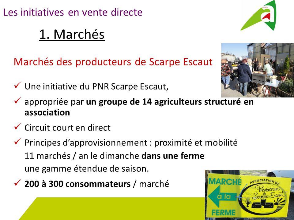 Marchés des producteurs de Scarpe Escaut Les initiatives en vente directe Une initiative du PNR Scarpe Escaut, appropriée par un groupe de 14 agricult