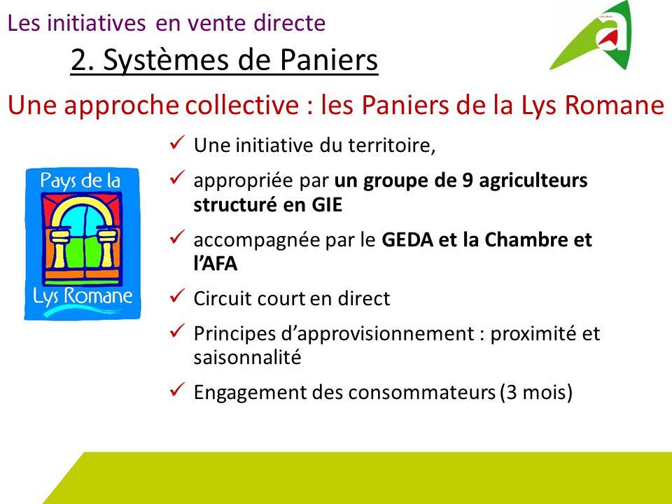 Les initiatives en vente directe Une approche collective : les Paniers de la Lys Romane Une initiative du territoire, appropriée par un groupe de 9 ag