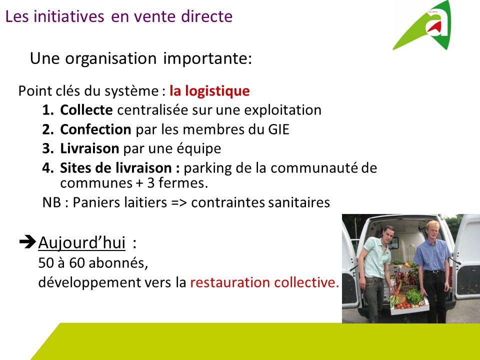 Point clés du système : la logistique 1.Collecte centralisée sur une exploitation 2.Confection par les membres du GIE 3.Livraison par une équipe 4.Sites de livraison : parking de la communauté de communes + 3 fermes.
