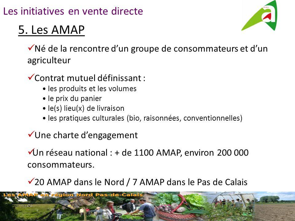 5. Les AMAP Les initiatives en vente directe Né de la rencontre d'un groupe de consommateurs et d'un agriculteur Contrat mutuel définissant : les prod