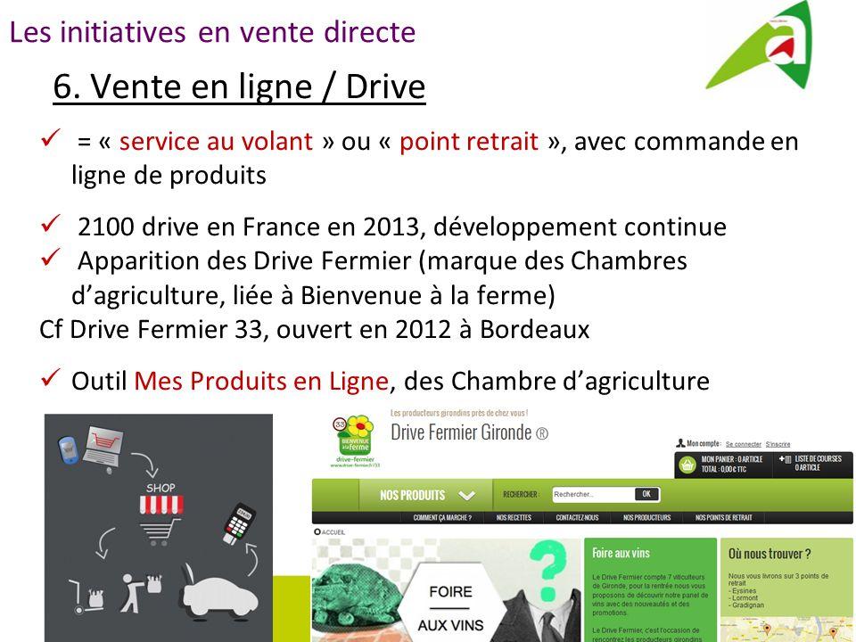 Les initiatives en vente directe 6.