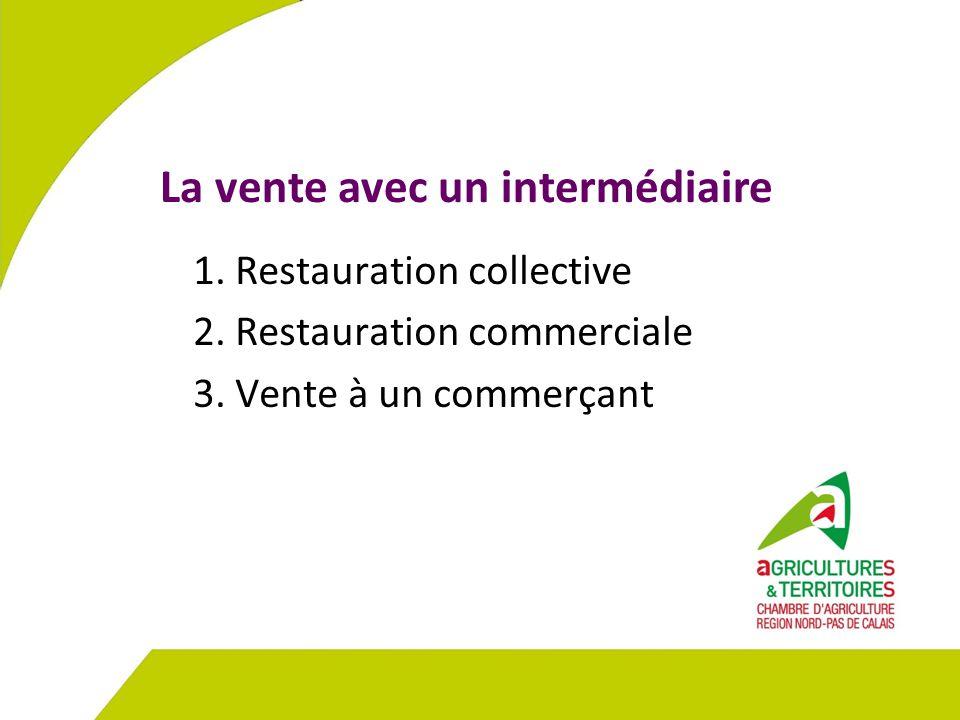 1. Restauration collective 2. Restauration commerciale 3. Vente à un commerçant La vente avec un intermédiaire