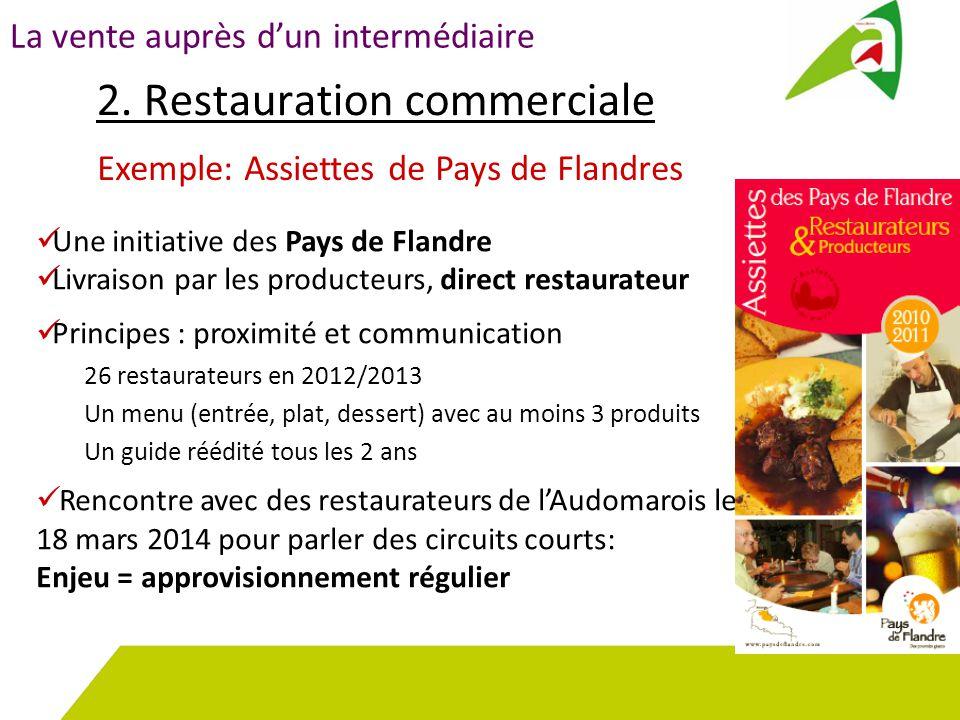 2. Restauration commerciale La vente auprès d'un intermédiaire Une initiative des Pays de Flandre Livraison par les producteurs, direct restaurateur P