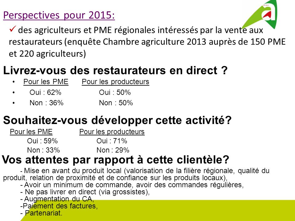 Perspectives pour 2015: des agriculteurs et PME régionales intéressés par la vente aux restaurateurs (enquête Chambre agriculture 2013 auprès de 150 PME et 220 agriculteurs) Livrez-vous des restaurateurs en direct .