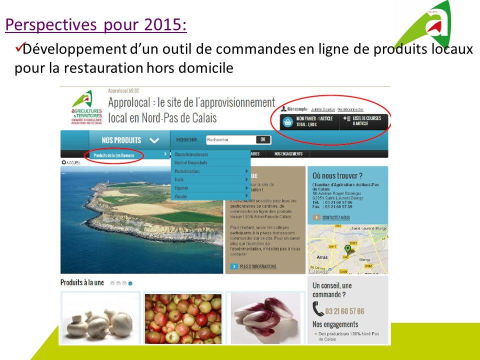 Perspectives pour 2015: Développement d'un outil de commandes en ligne de produits locaux pour la restauration hors domicile