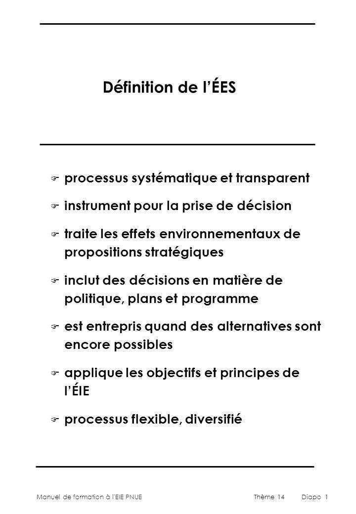 Manuel de formation à l'EIE PNUEThème 14Diapo 1 Définition de l'ÉES F processus systématique et transparent F instrument pour la prise de décision F t