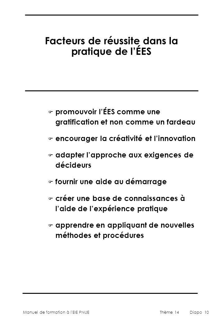 Manuel de formation à l'EIE PNUEThème 14Diapo 10 Facteurs de réussite dans la pratique de l'ÉES F promouvoir l'ÉES comme une gratification et non comm