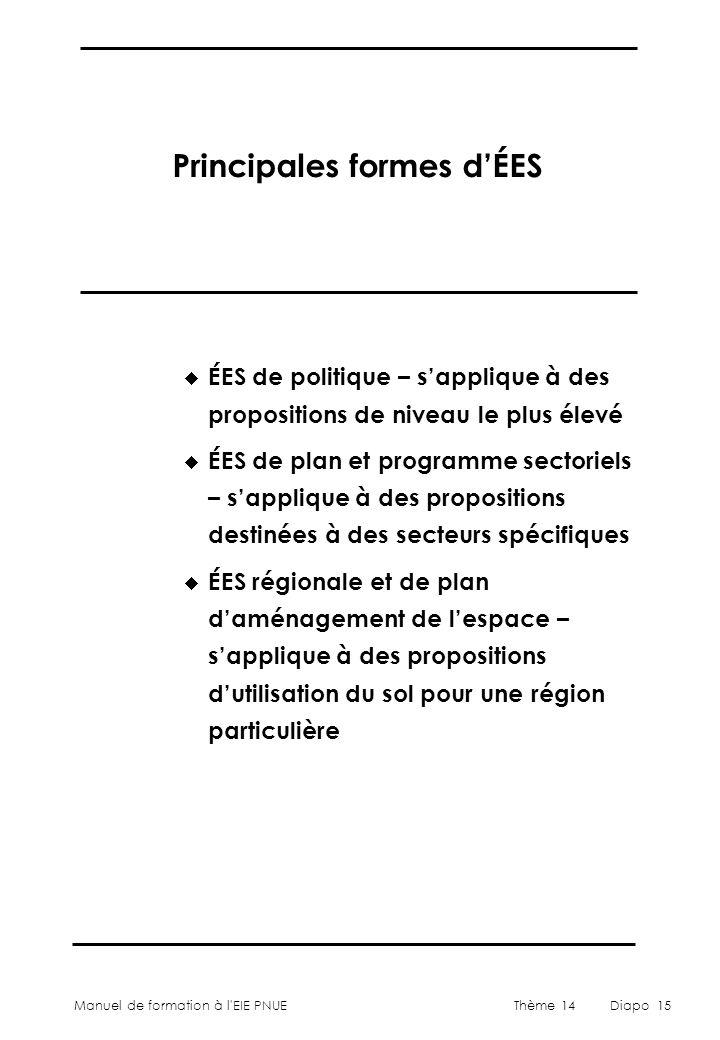 Manuel de formation à l'EIE PNUEThème 14Diapo 15 Principales formes d'ÉES  ÉES de politique – s'applique à des propositions de niveau le plus élevé 