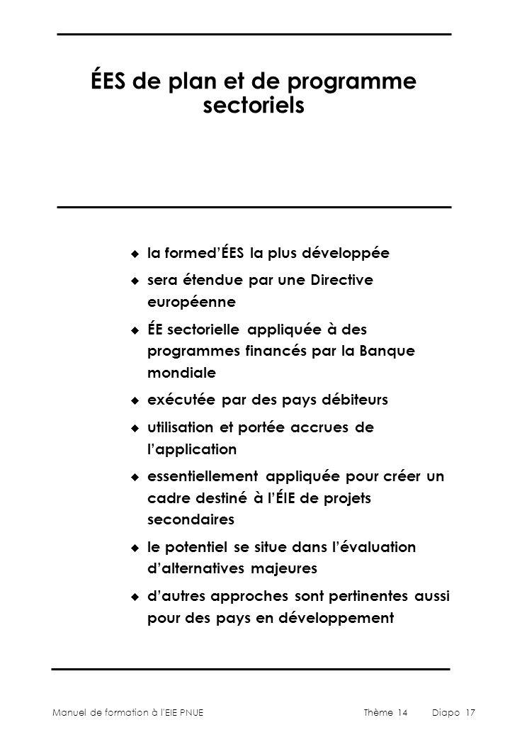 Manuel de formation à l'EIE PNUEThème 14Diapo 17 ÉES de plan et de programme sectoriels  la formed'ÉES la plus développée  sera étendue par une Dire