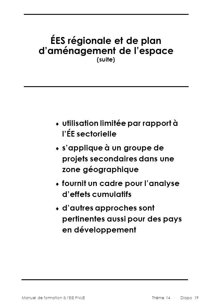 Manuel de formation à l'EIE PNUEThème 14Diapo 19 ÉES régionale et de plan d'aménagement de l'espace (suite)  utilisation limitée par rapport à l'ÉE s