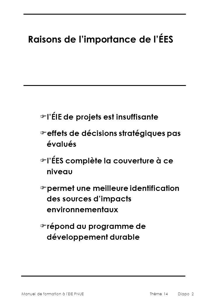 Manuel de formation à l'EIE PNUEThème 14Diapo 2 Raisons de l'importance de l'ÉES F l'ÉIE de projets est insuffisante F effets de décisions stratégique