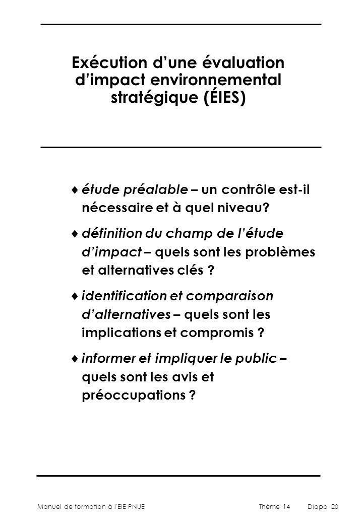 Manuel de formation à l'EIE PNUEThème 14Diapo 20 Exécution d'une évaluation d'impact environnemental stratégique (ÉIES)  étude préalable – un contrôl