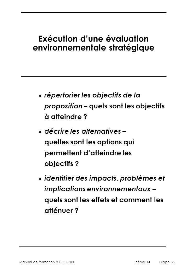 Manuel de formation à l'EIE PNUEThème 14Diapo 22 Exécution d'une évaluation environnementale stratégique  répertorier les objectifs de la proposition