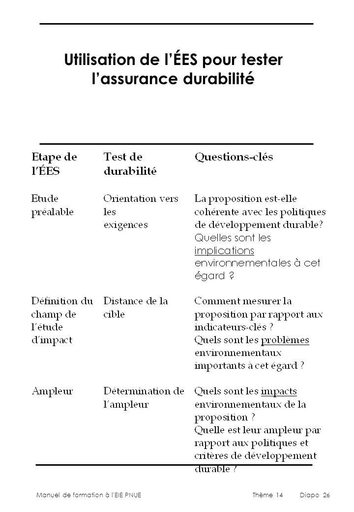 Manuel de formation à l'EIE PNUEThème 14Diapo 26 Utilisation de l'ÉES pour tester l'assurance durabilité