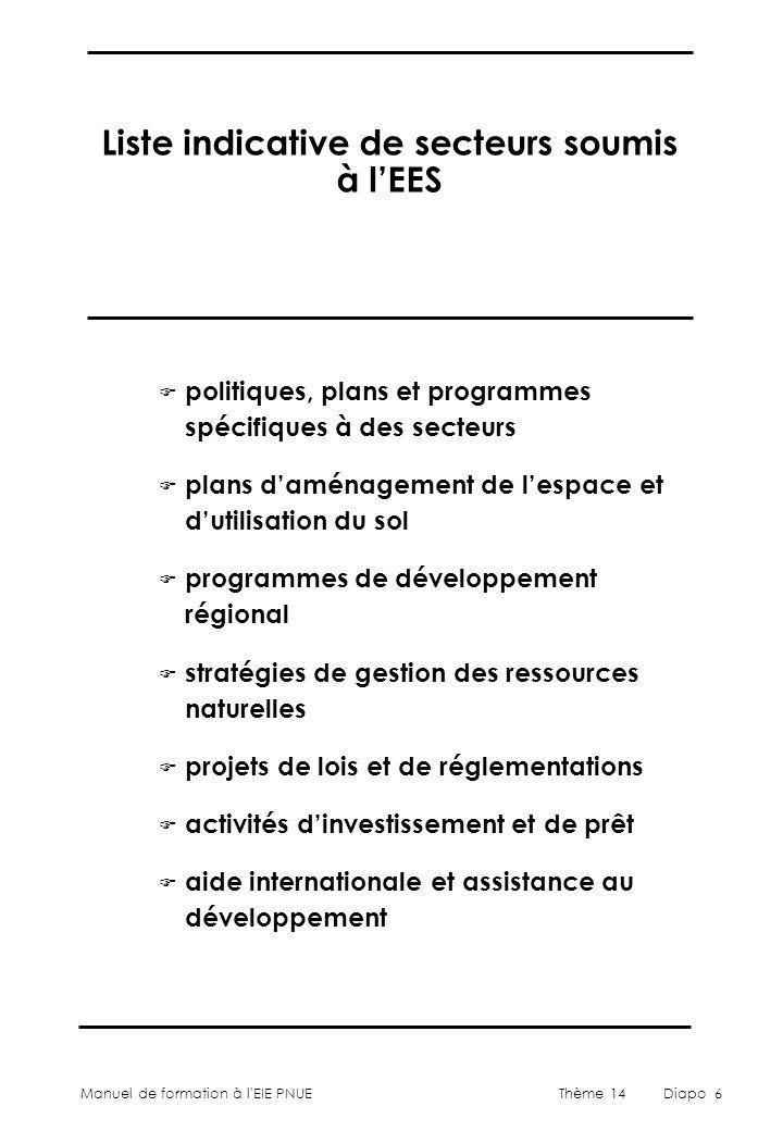 Manuel de formation à l'EIE PNUEThème 14Diapo 6 Liste indicative de secteurs soumis à l'EES F politiques, plans et programmes spécifiques à des secteu