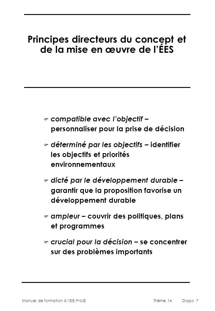 Manuel de formation à l'EIE PNUEThème 14Diapo 7 Principes directeurs du concept et de la mise en œuvre de l'ÉES F compatible avec l'objectif – personn