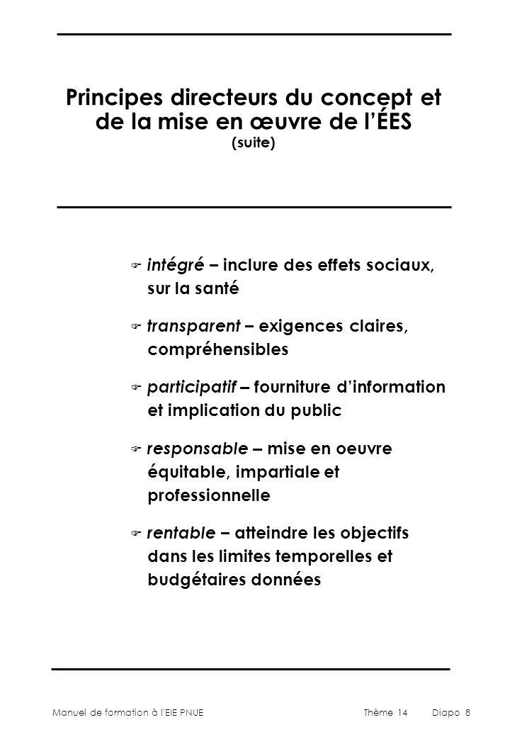 Manuel de formation à l'EIE PNUEThème 14Diapo 8 Principes directeurs du concept et de la mise en œuvre de l'ÉES (suite) F intégré – inclure des effets