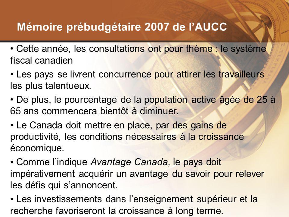 Times bold 40pt (for title) Times bold 24 pt (for subtitle) Arial bold 18 pt (presenter) Arial italic 18 pt (presenter's title) Arial regular 14 pt (date) Site Web sur l'AQ de l'AUCC Comme il est nécessaire de diffuser de façon proactive de l'information sur l'approche canadienne en matière d'assurance de la qualité (AQ), l'AUCC a mis sur pied un groupe de travail dont le mandat consiste à : établir les principes d'assurance de la qualité dans le milieu de l'enseignement supérieur au Canada; faire l'inventaire des politiques et des pratiques de tous les établissements membres en matière d'AQ.